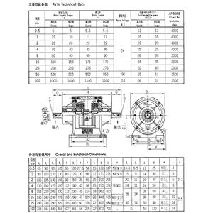 DLZ4电磁离合制动器