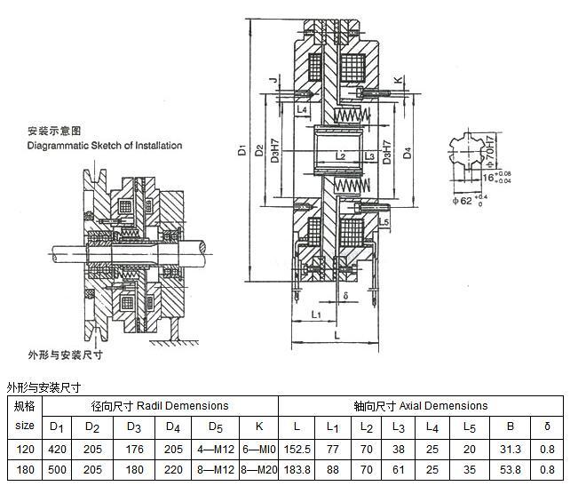 DLZ2电磁离合制动器