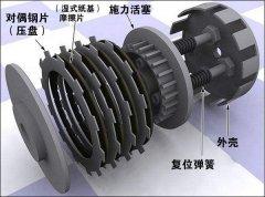 电磁离合器厂家浅析离合器的性能及作用